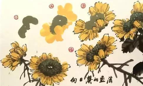 国画入门——写意、彩墨向日葵的画法