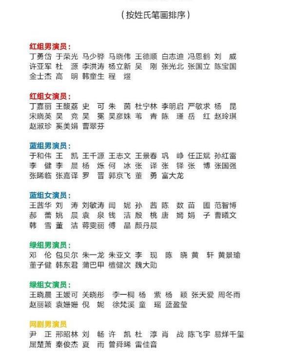 中国电视好演员:赵薇、章子怡遗憾落榜,杨幂未入围被喊冤