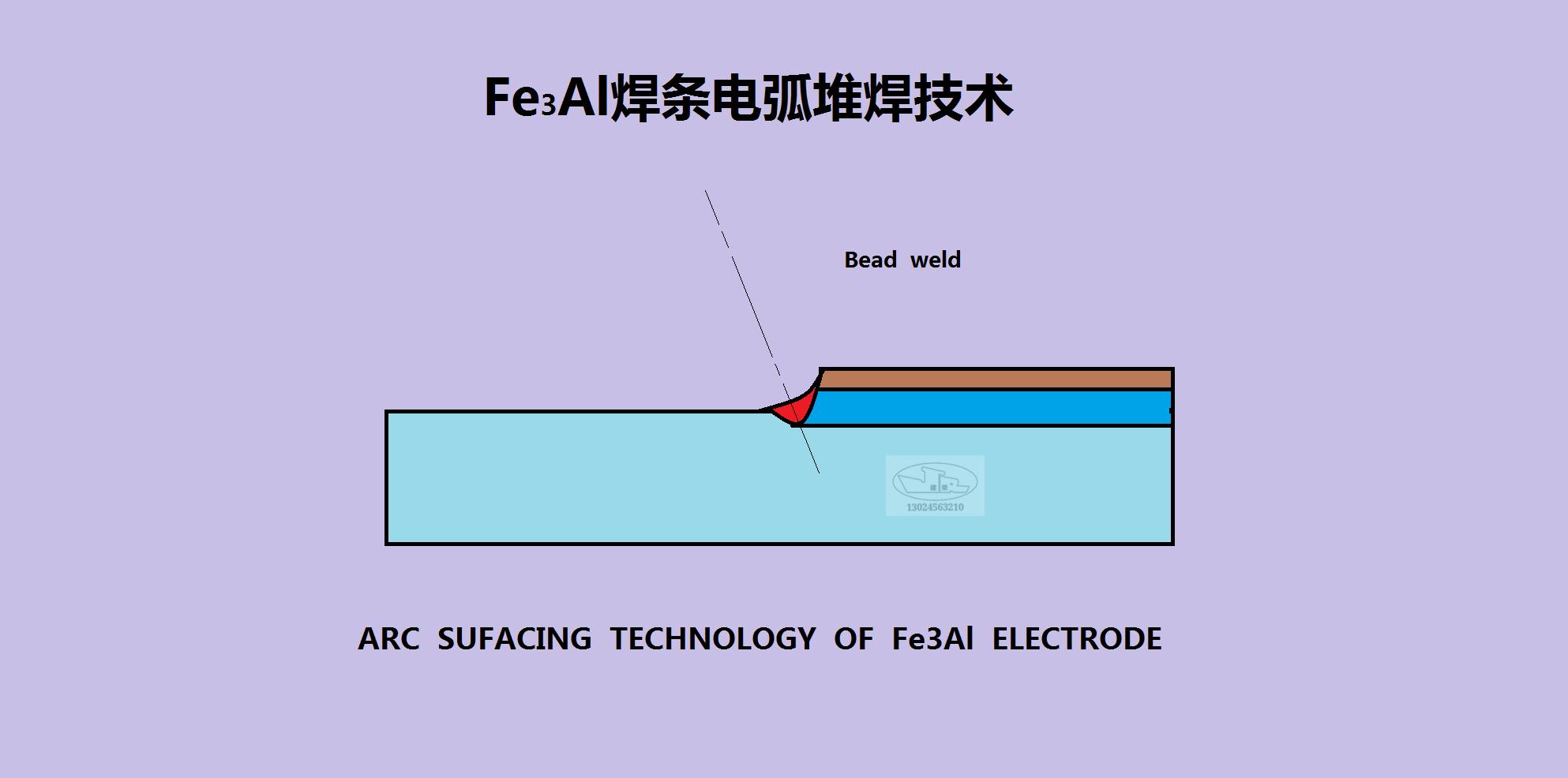 Fe3Al焊条电弧堆焊工艺技术