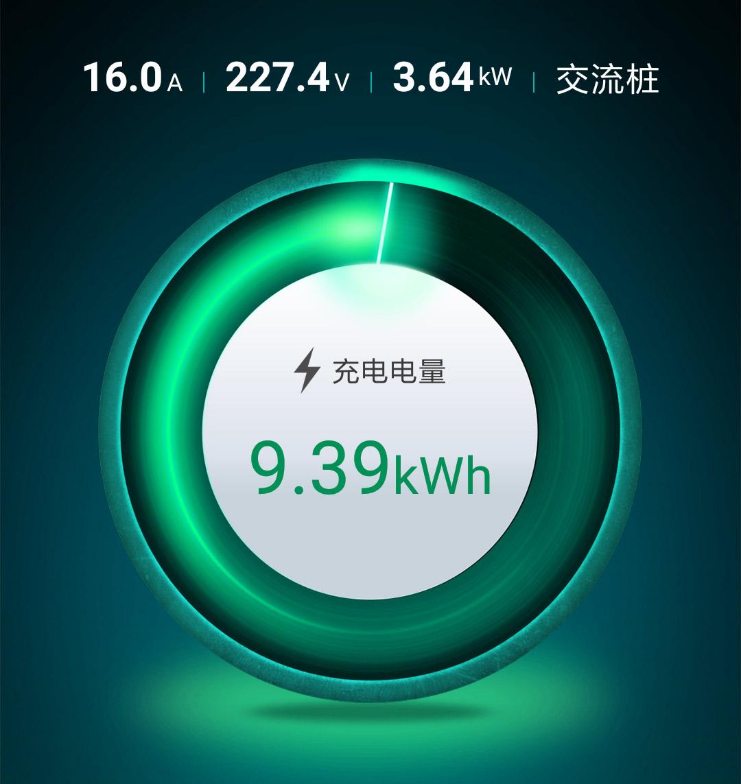 百公里加速5.3秒,满电能跑35公里!沃尔沃新能源XC60 T8体验