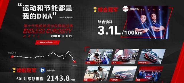 B级车市场竞争激烈,广汽本田雅阁成功逆袭,成为销量涨幅王!