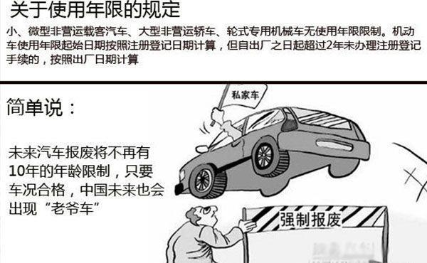 新能源车报废年限标准,标准介绍