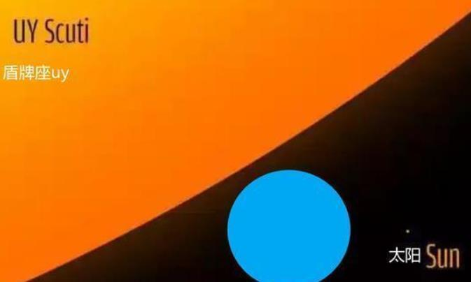 若盾牌座UY与比邻星互换位置,在地球上的人类将能看到什么?