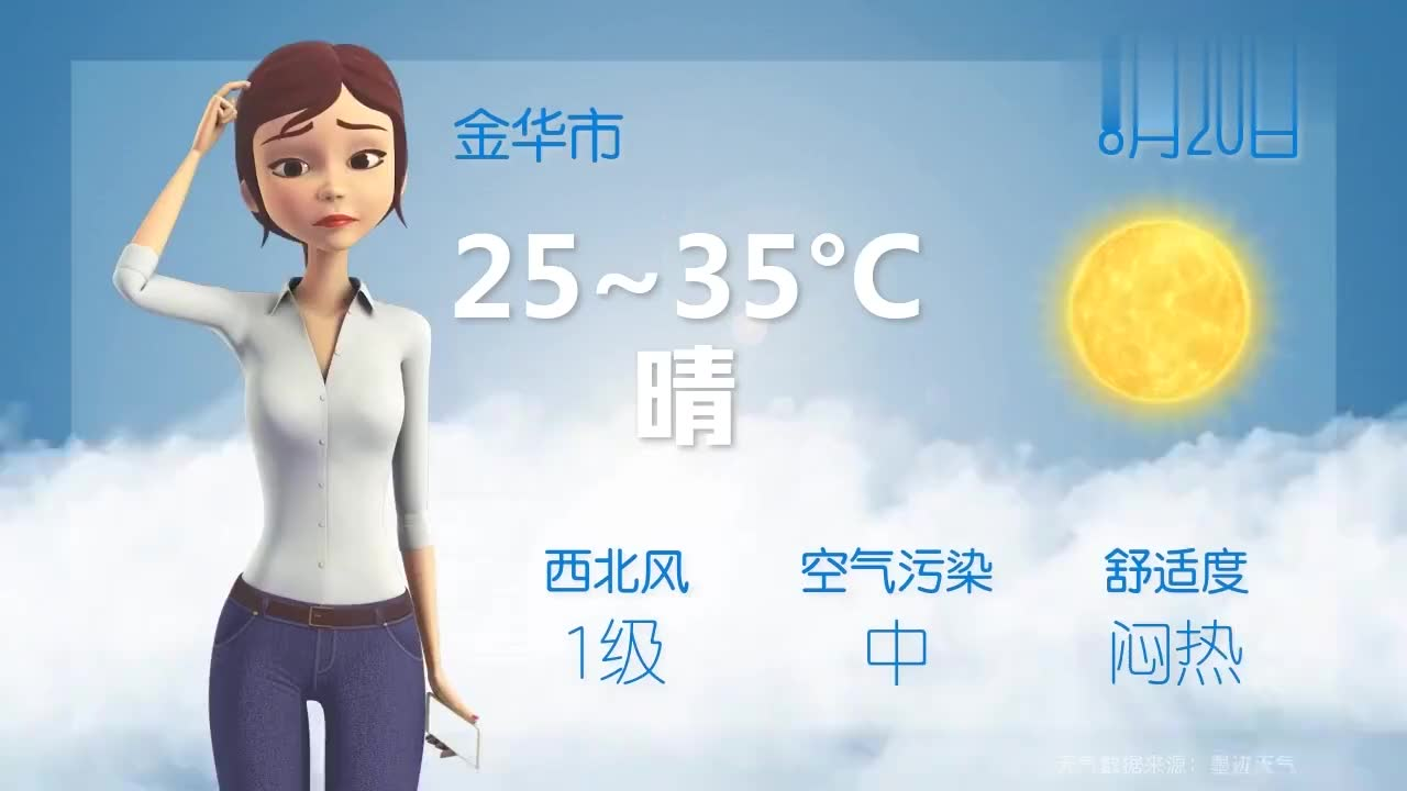 金华20日:25 ~ 35℃,晴,略微偏热,注意衣物变化。