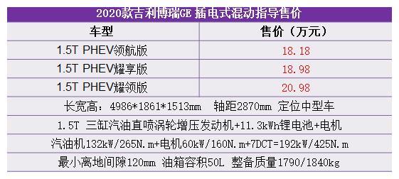 售13.68-20.98万 推荐混动中配版 2020款吉利博瑞GE系列购车手册