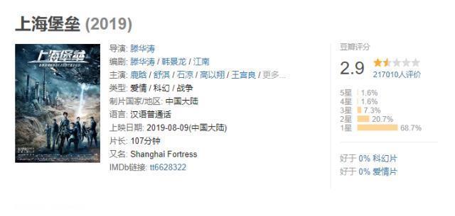 """""""天选之子""""肖战入围中国电视好演员,这到底打的是谁的脸?"""
