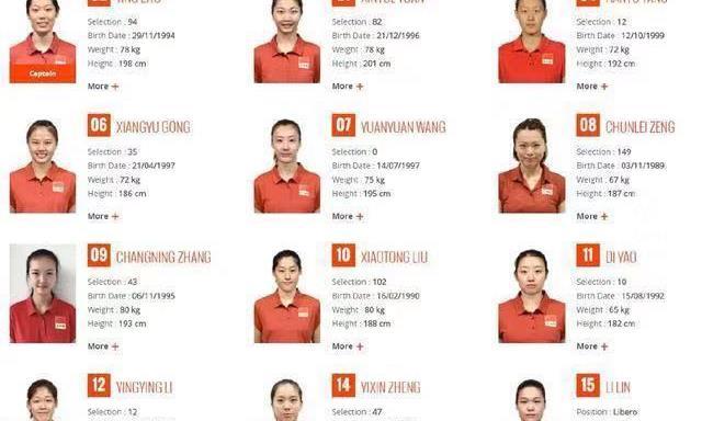 16人!中国女排世界杯参赛大名单出炉!朱婷领衔集训成员无一落选