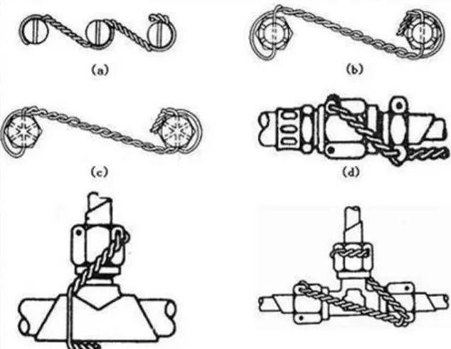 带螺纹紧固件的安装和保险方法