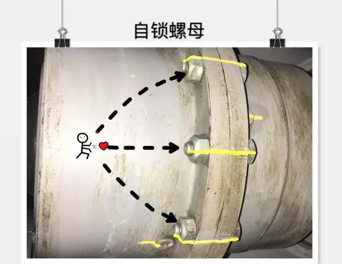 天天打铁,你真的知道螺栓的重要性吗?