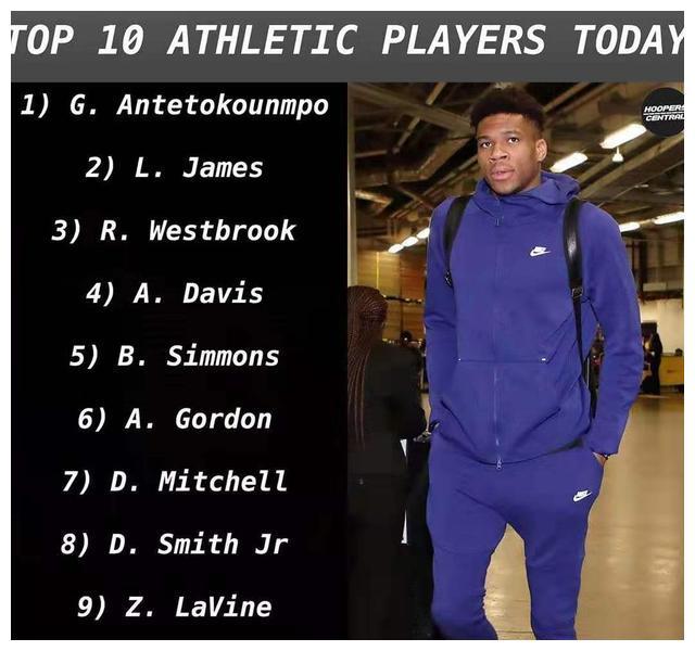 美媒评现役运动能力最强top10球星:西蒙斯地第5,詹姆斯屈