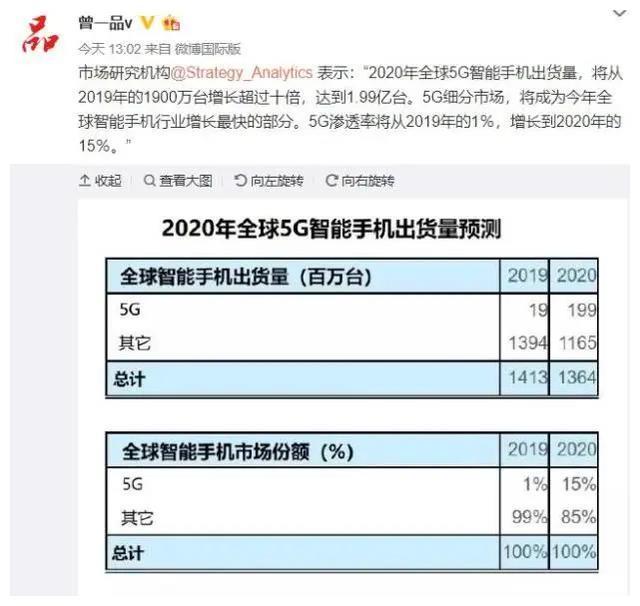 雷军用小米未来做赌注,2020年一数据证明他收到奇效