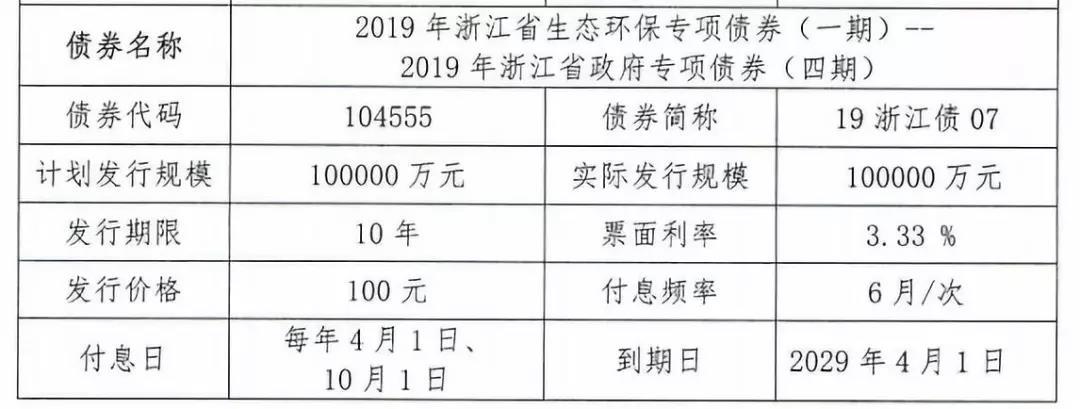 【专项债券案例】淳安县千岛湖生态环境保护治理项目