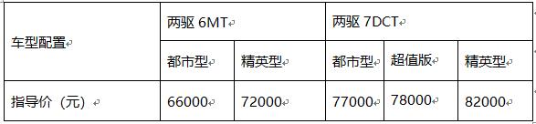 广州车展挑花眼?超值家用就选6.6万哈弗M6
