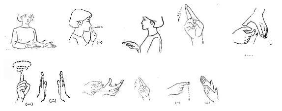 聋哑人手语大全 聋哑人手语介绍