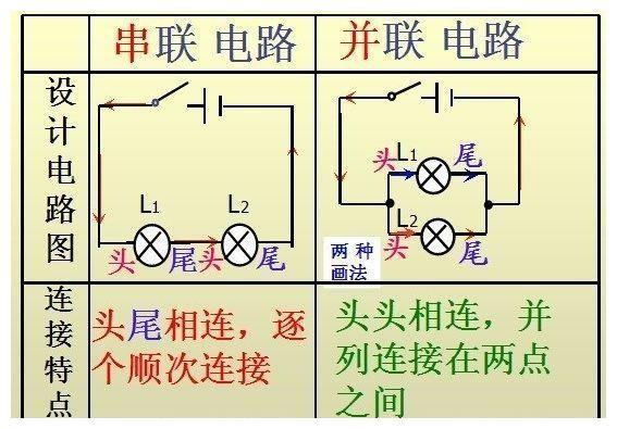 怎么样看懂电工电路图?看懂电气电路图你需要知道的5点电路常识