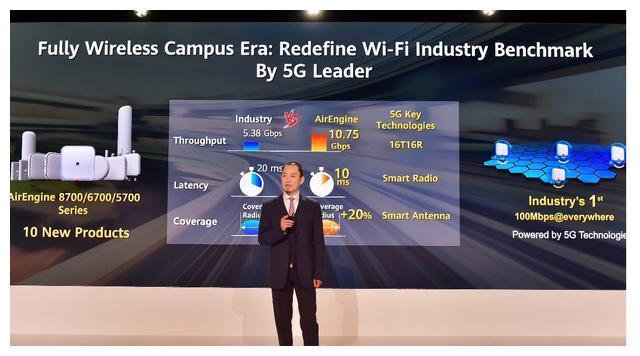 Wi-Fi 6闪耀,全无线园区升级之路