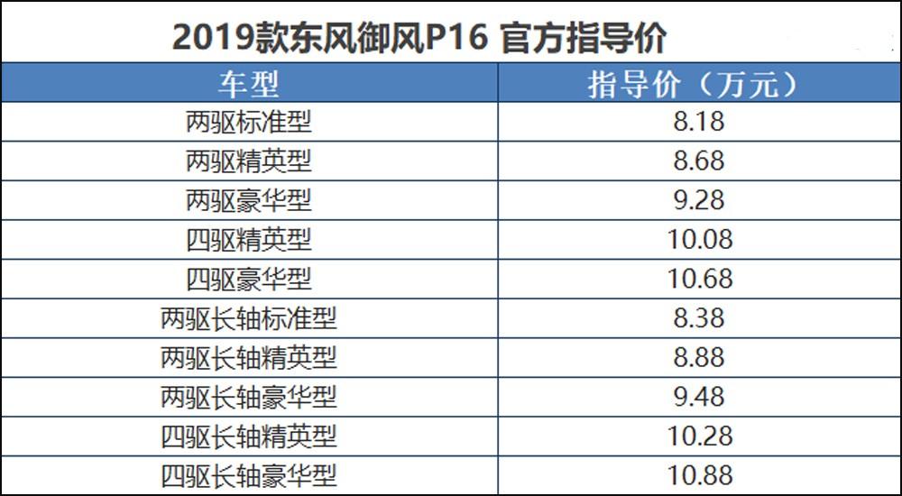东风御风P16汽油版上市 售8.18-10.88万元