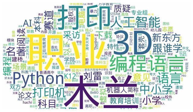 「鲸媒体早报」2020 年北京新高考方案出炉 高考时间改为 4 天