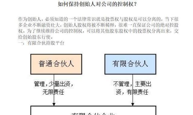 刘强东持股京东约15%,却手握近80%的投票权,只因京东使用了这招