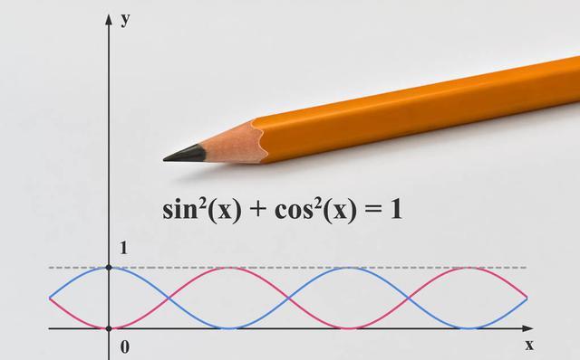 高中工资三角函数教师数学,适用--珍藏打印高中公式云南大全图片