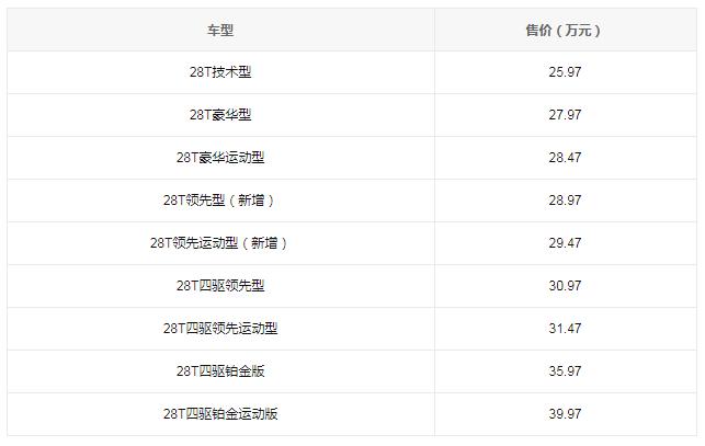 凯迪拉克XT4新增2款 售28.97万/29.47万