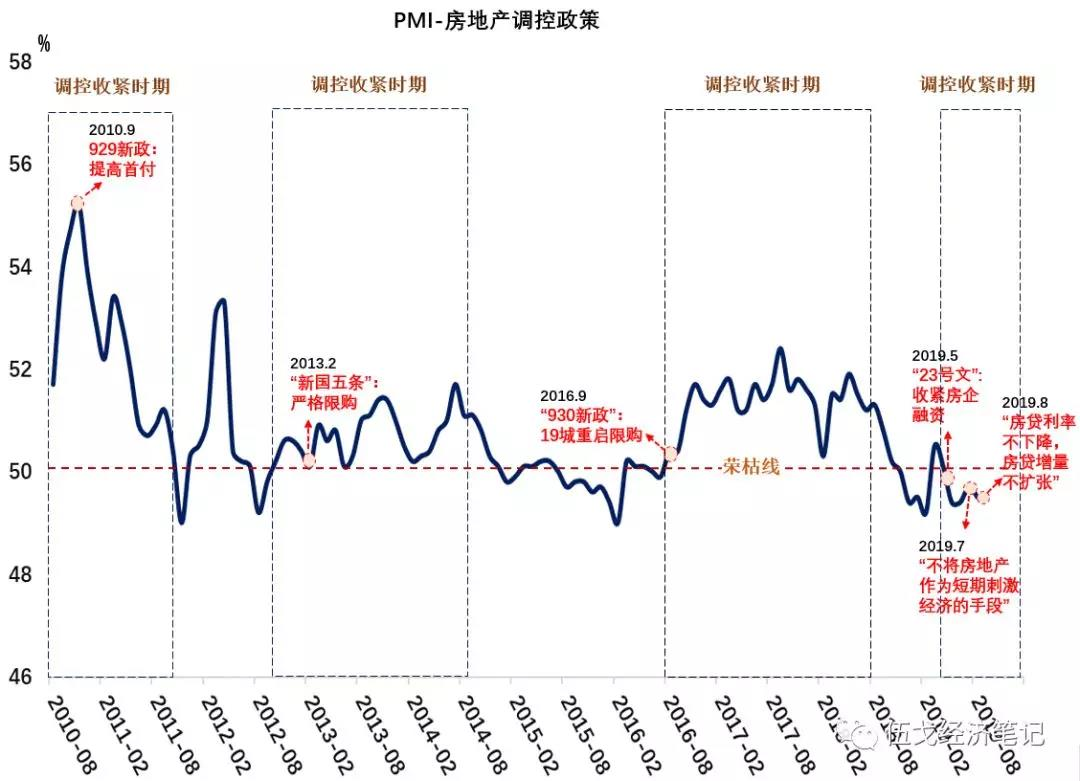 龙8娱乐唯一授权证券伍戈:控地产的稳增长