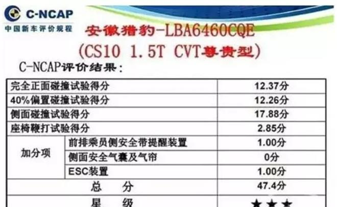 猎豹CS10销量低迷背后的三大原因?