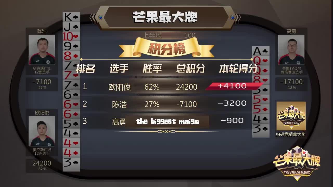 上家牌运真不错全手K最大的牌竟能力压拿AA2的庄家拿上游