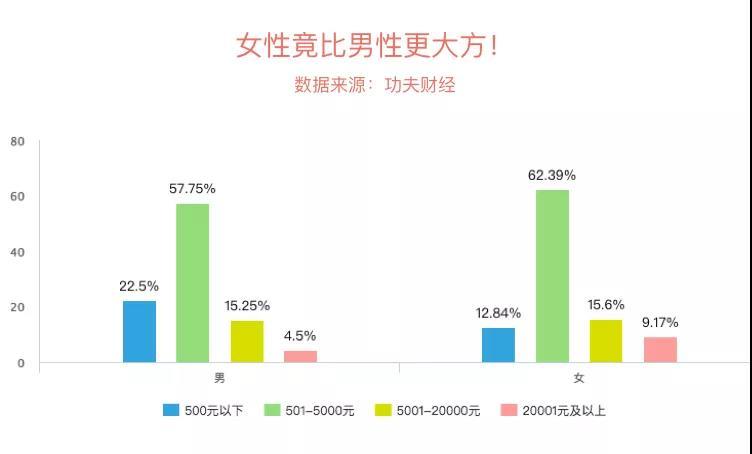 肖锋:难以置信!中国红包最大的地方居然是……