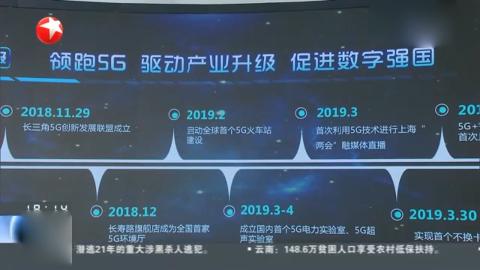 上海:世界电信日,首批5G用户开始体验,赶快来看看吧