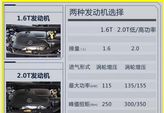 奔驰终于走向大众,全新SUV搭2.0T+9AT仅28万