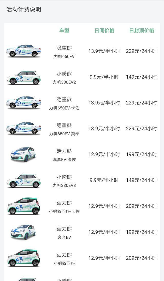 小编在重庆带你一起去体验盼达用车,感受下共享汽车带来的便捷