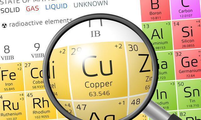 化学元素周期表快速记忆方法