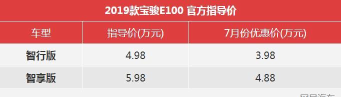 宝骏E1007月前抢鲜价仅3.98万