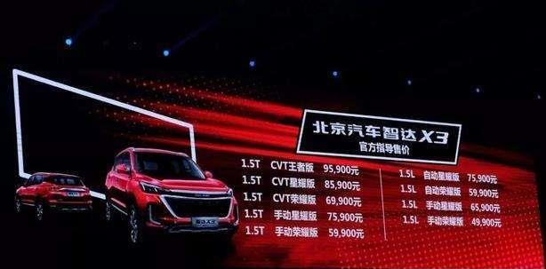 """4.99万智达x3仅是""""开胃菜"""",1.5T引擎+CVT,轴距2780不足8万"""