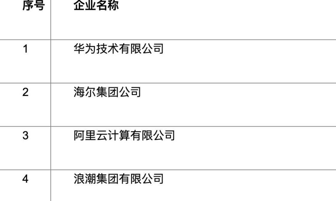 卖冰箱的海尔和卖空调的海信,都进入2019年中国软件业务收入前五