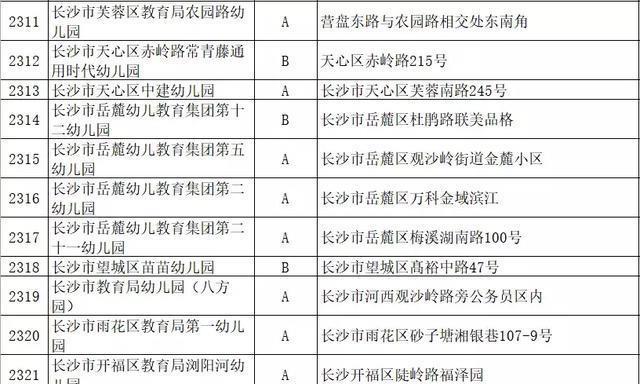 全国特色园!长沙13所幼儿园获教育部点名认可(名单)