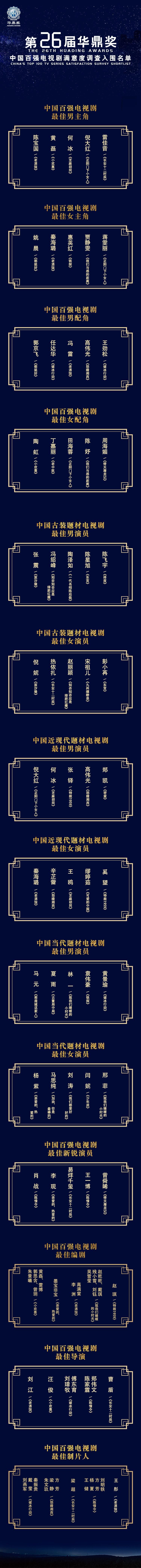 第26届华鼎奖提名名单出炉,百舸争流,谁能笑傲群雄?