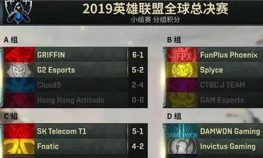 S9全球总决赛八强赛抽签结束,LPL没有内斗,iG对阵GRF