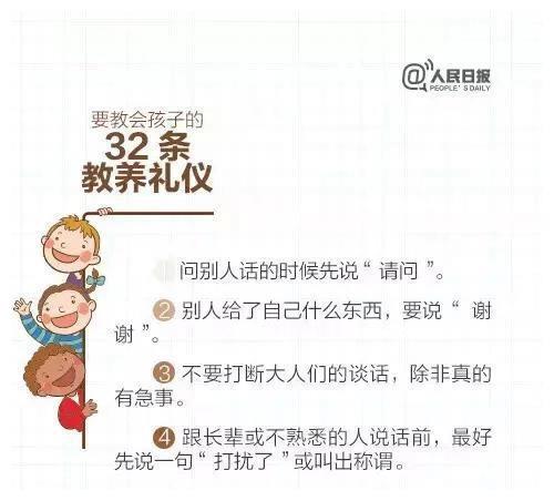 人民日报建议孩子需要学会的32条教养礼仪,从小培养孩子高情商