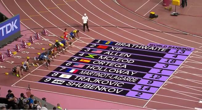 转发祝贺!谢文骏110米栏获第四,创个人大赛最好成绩