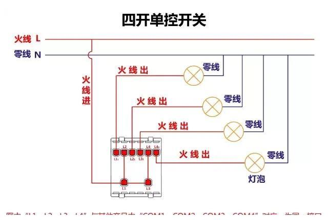 九,一开五孔单控插座接线图