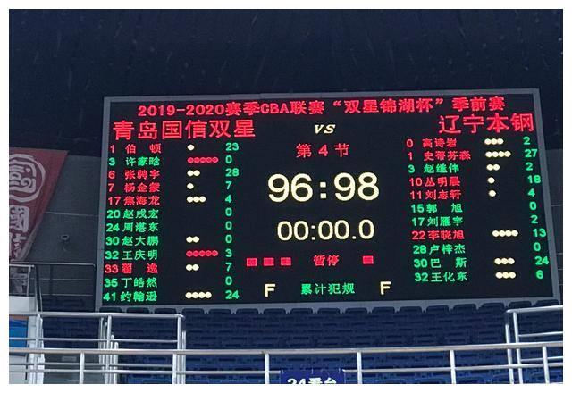 季前赛辽篮98:96胜青岛男篮 听听赛后主帅郭士强媒体采访怎么说?