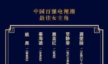 华鼎奖:姚晨蒋雯丽争视后,赵丽颖入围,王一博肖战李现争新锐