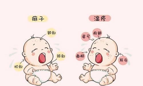 宝宝到底是痱子还是湿疹?别傻傻分不清,正确护理很关键