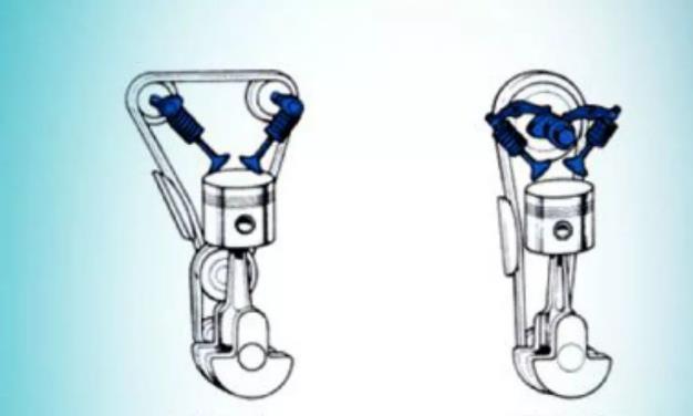 越野摩托买单凸(SOHC)还是双凸(DOHC)