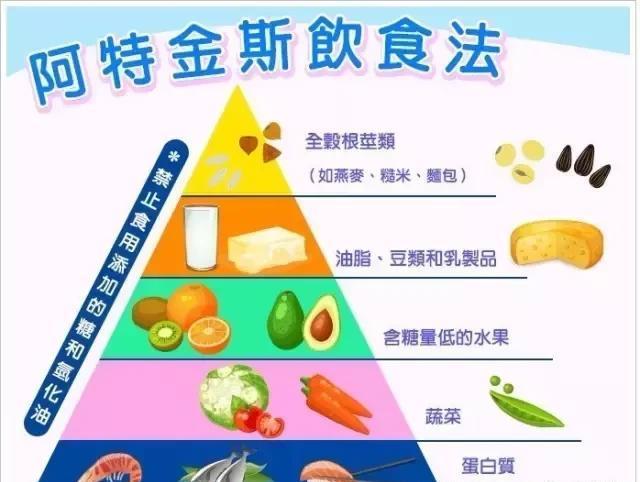 著名减肥食谱方法