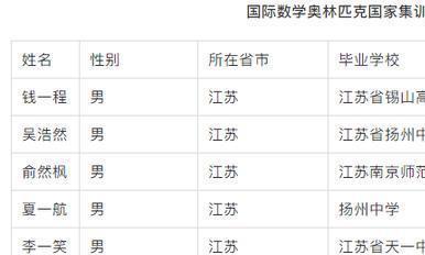 2019年江苏五大学科竞赛保送生17人名单,南外5人