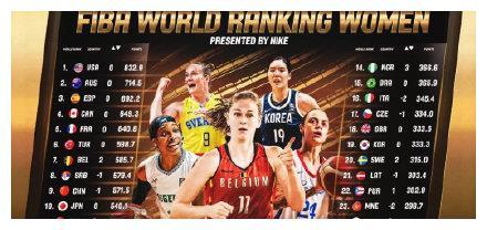 国际篮联女子世界排名更新:美国女篮居榜首 中国女篮第九