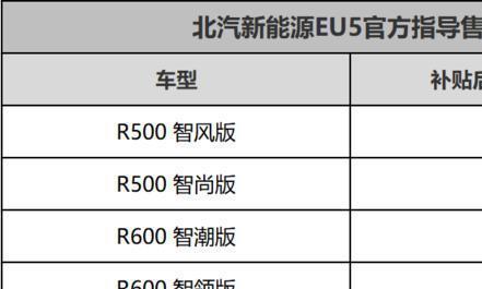续航里程有所提升 北汽新能源EU5 R500/R600售13.29-17.19万元